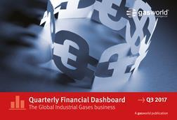 Financial Dashboard 2017 Q3 2017