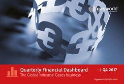Financial Dashboard 2017 Q4 2017