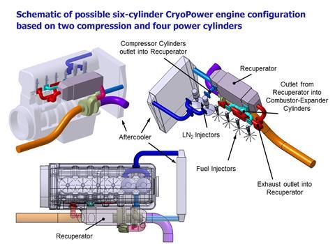 Cryopower schematic