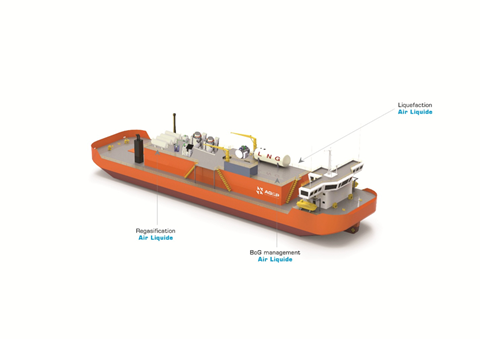 AG&P's ultra-shallow draft LNG carrier integrated with regasification, liquefaction and boil-off gas management, enabling rapid delivery of tolled gas to customers