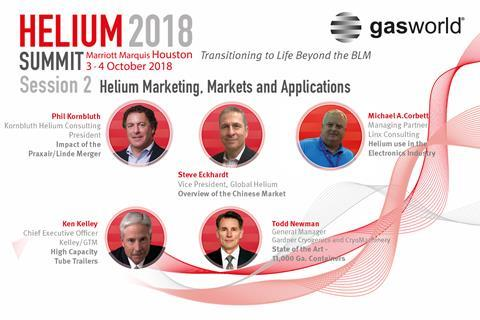 Session 2 AGENDA Helium Marketing, Markets and Applications